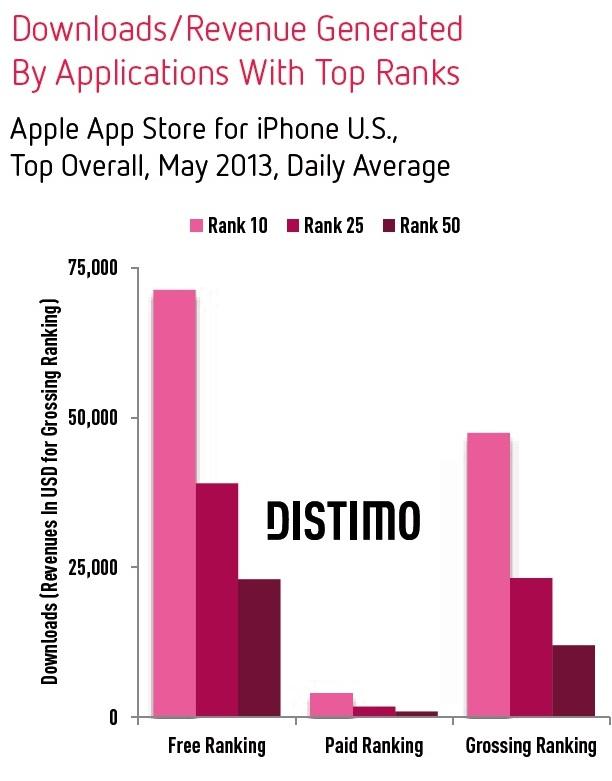 descargas-app-stores-mobile3